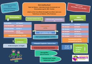 organigram 2020_2021